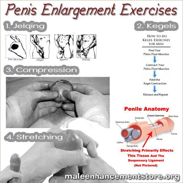 Penis Enlargement Exercises Work 57